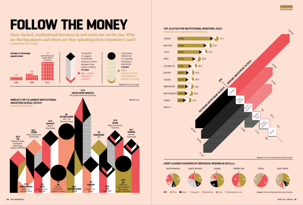 Modus wealth infographic April 2015